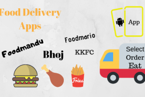 Top Food Delivery Apps in Nepal